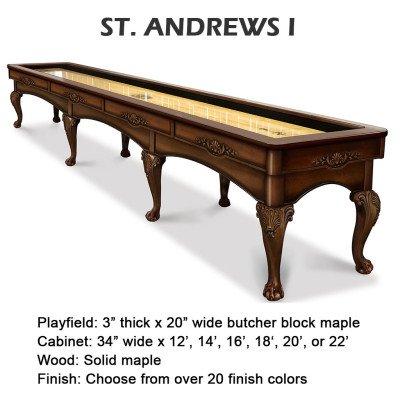 St.-AndrewsI-1